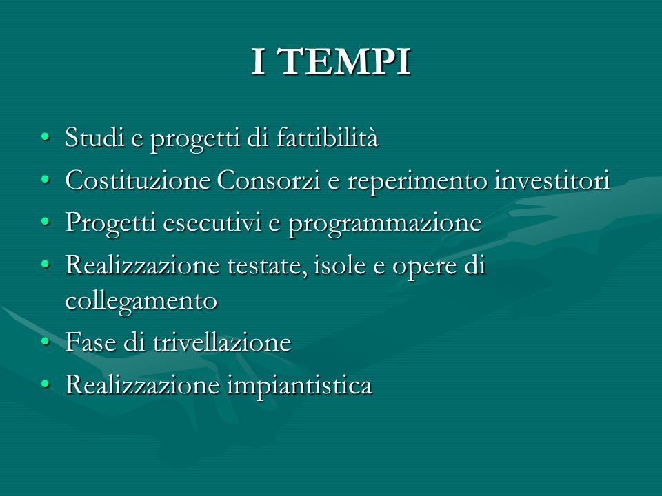 I TEMPI Studi e progetti di fattibilità