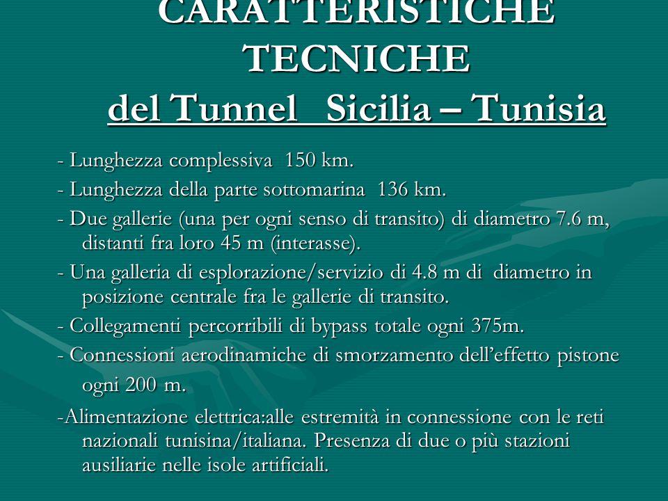 CARATTERISTICHE TECNICHE del Tunnel Sicilia – Tunisia