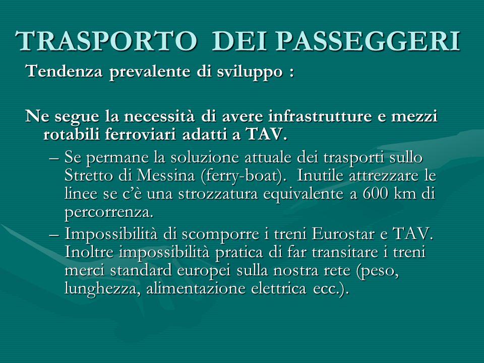 TRASPORTO DEI PASSEGGERI