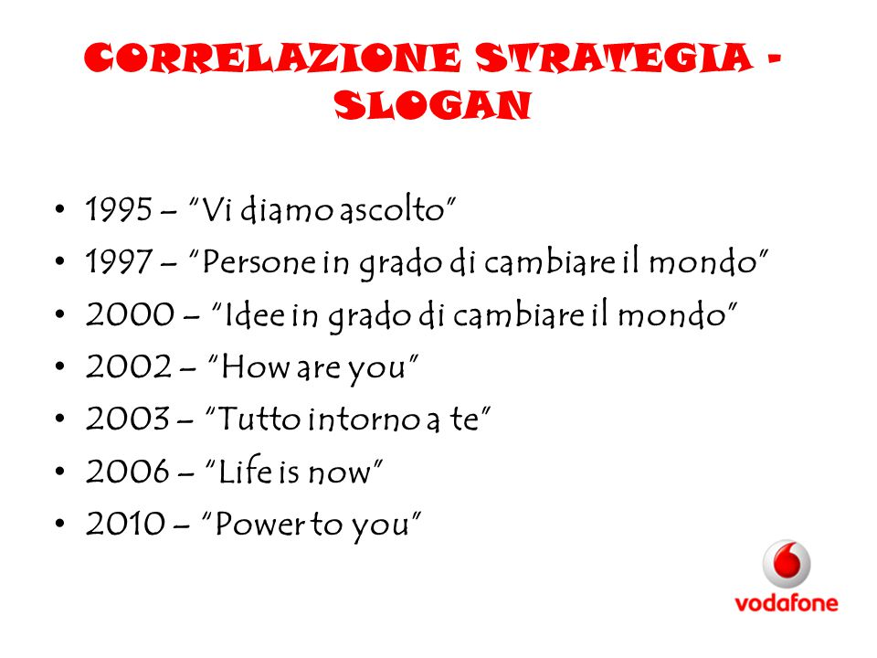 CORRELAZIONE STRATEGIA - SLOGAN