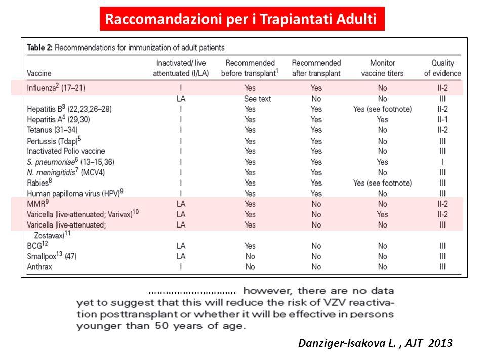 Raccomandazioni per i Trapiantati Adulti