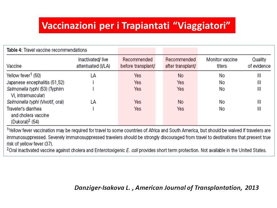 Vaccinazioni per i Trapiantati Viaggiatori