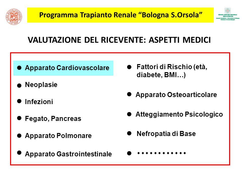 Programma Trapianto Renale Bologna S.Orsola