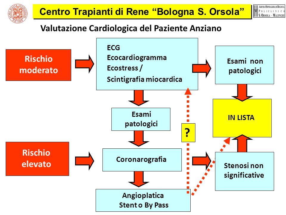 Centro Trapianti di Rene Bologna S. Orsola Stenosi non significative