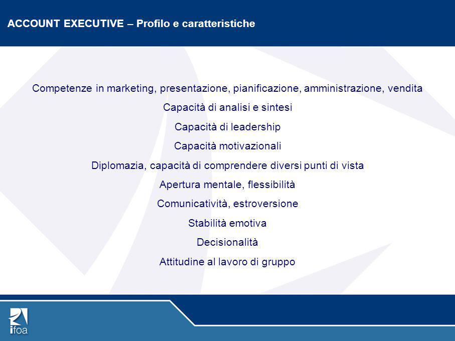 ACCOUNT EXECUTIVE – Profilo e caratteristiche
