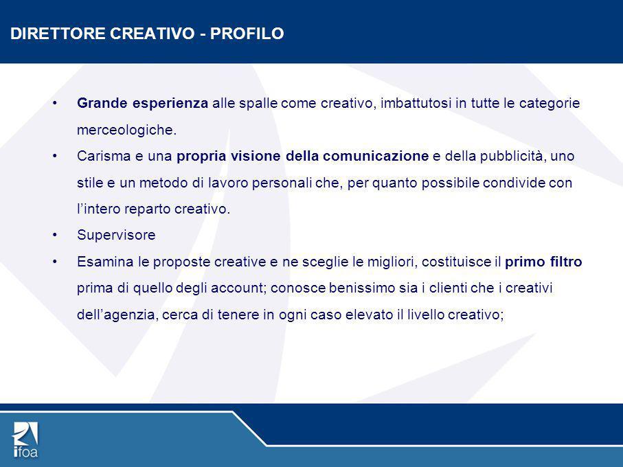DIRETTORE CREATIVO - PROFILO