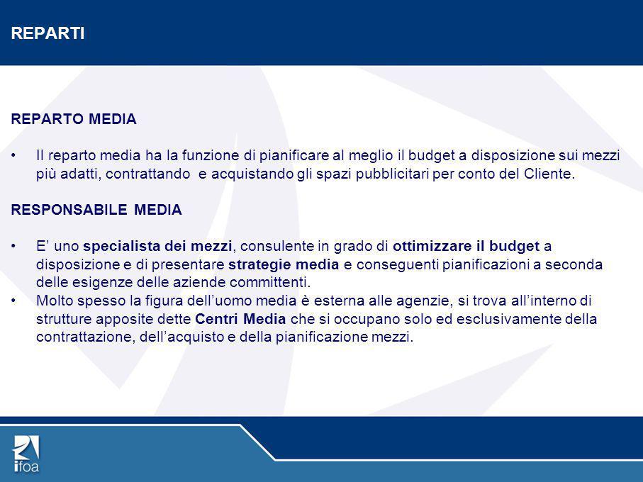 REPARTI REPARTO MEDIA.