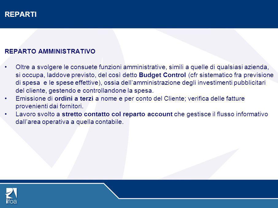 REPARTI REPARTO AMMINISTRATIVO