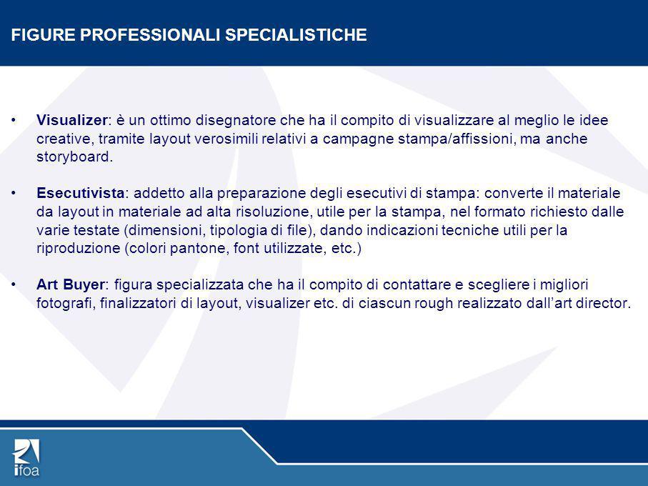 FIGURE PROFESSIONALI SPECIALISTICHE