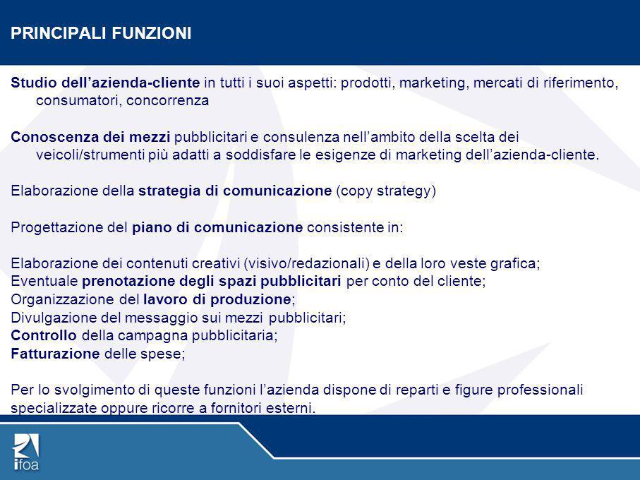 PRINCIPALI FUNZIONI Studio dell'azienda-cliente in tutti i suoi aspetti: prodotti, marketing, mercati di riferimento, consumatori, concorrenza.