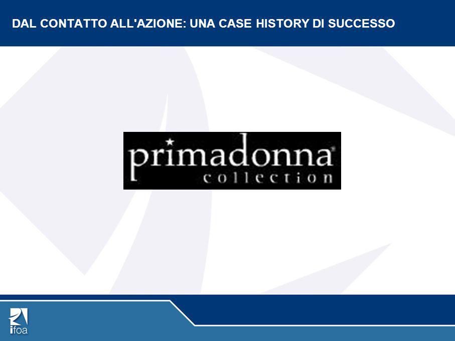 DAL CONTATTO ALL AZIONE: UNA CASE HISTORY DI SUCCESSO
