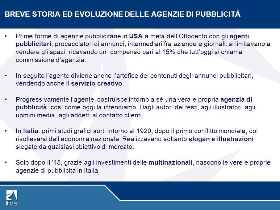 BREVE STORIA ED EVOLUZIONE DELLE AGENZIE DI PUBBLICITÀ