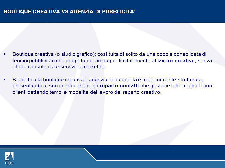 BOUTIQUE CREATIVA VS AGENZIA DI PUBBLICITA'