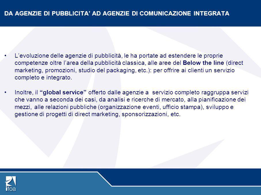 DA AGENZIE DI PUBBLICITA' AD AGENZIE DI COMUNICAZIONE INTEGRATA