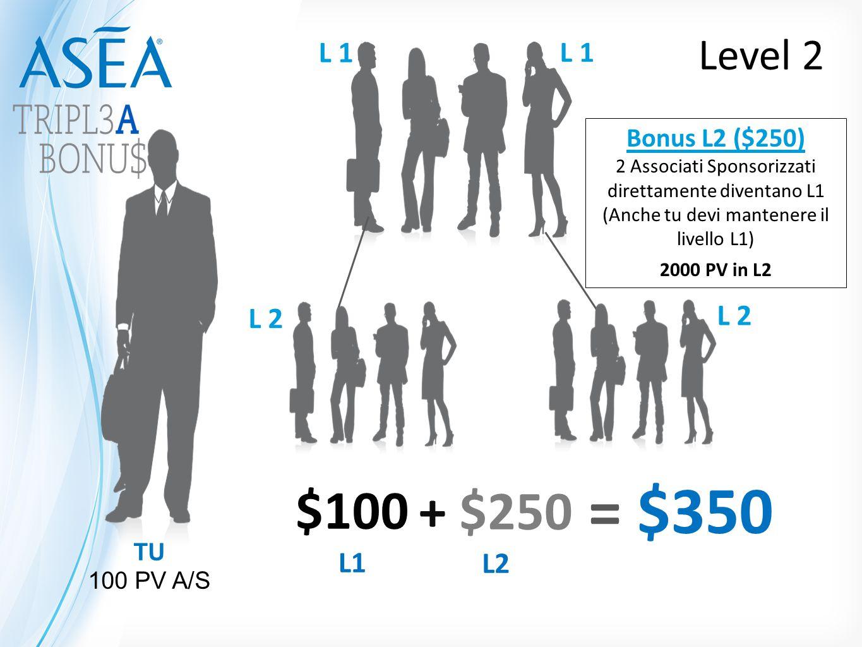 = $350 $100 L1 + $250 L2 Level 2 L 1 L 2 L 2 L 1 Bonus L2 ($250) TU