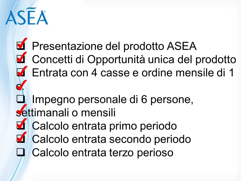 Busines Plan ✔ ✔ ✔ ✔ ✔ ✔ ✔ Presentazione del prodotto ASEA