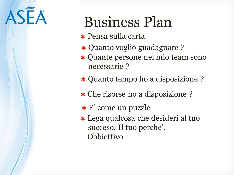 Business Plan Pensa sulla carta Quanto voglio guadagnare