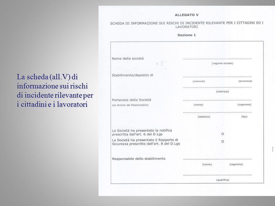 La scheda (all.V) di informazione sui rischi di incidente rilevante per i cittadini e i lavoratori