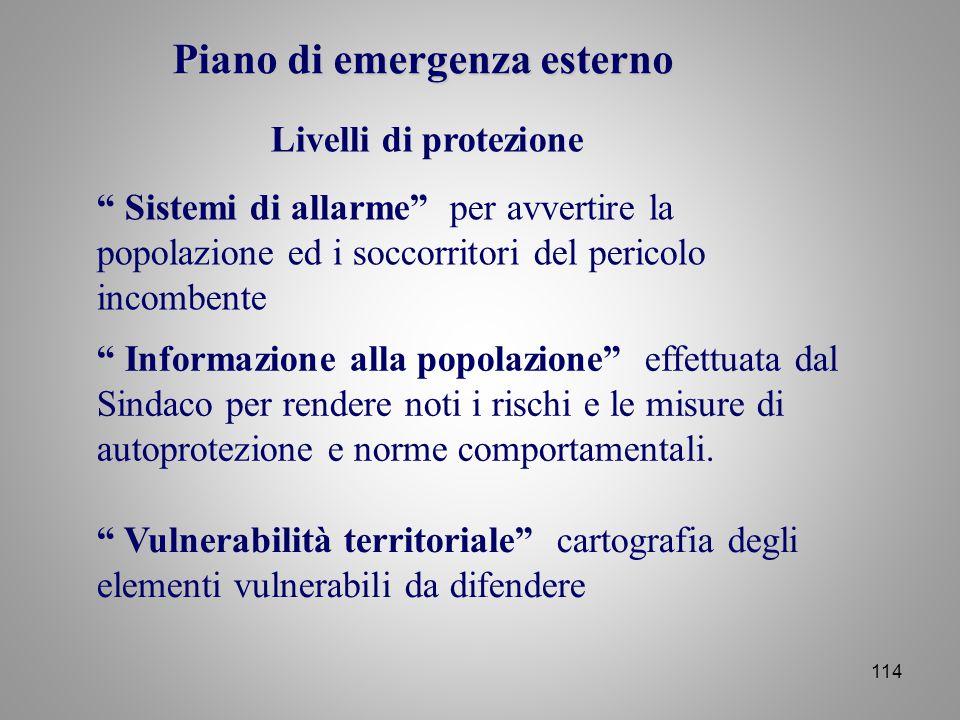 Piano di emergenza esterno