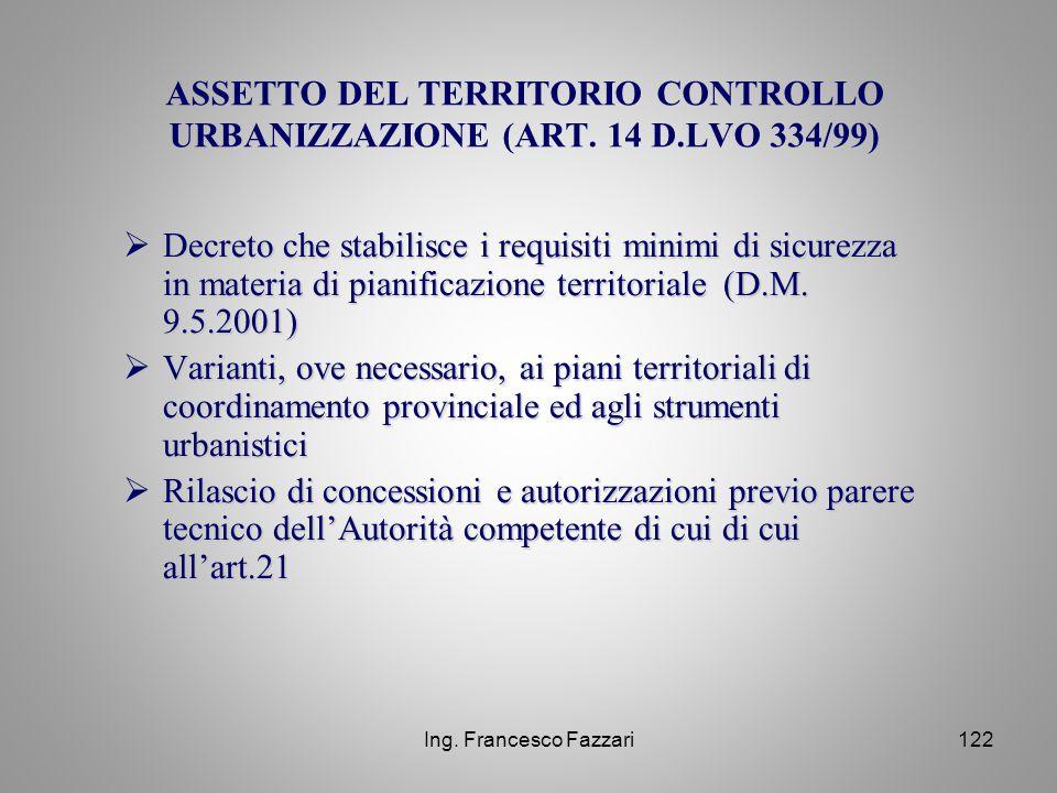 ASSETTO DEL TERRITORIO CONTROLLO URBANIZZAZIONE (ART. 14 D.LVO 334/99)
