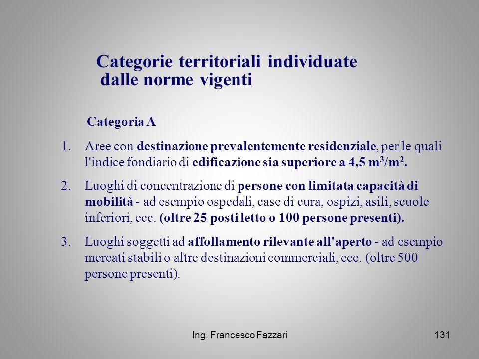 Categorie territoriali individuate dalle norme vigenti
