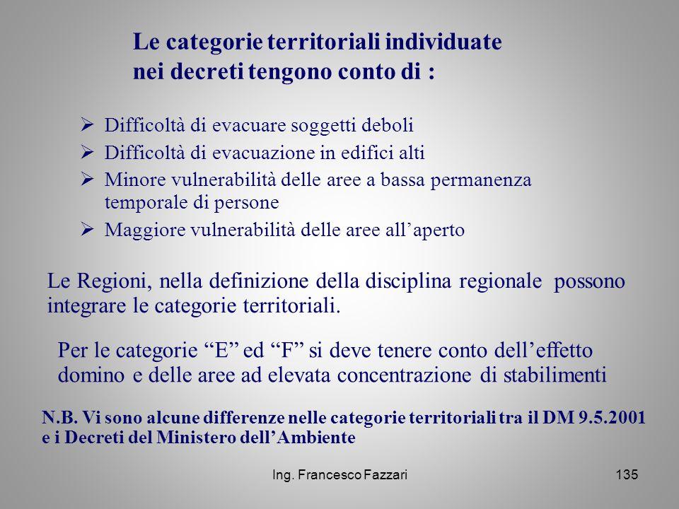 Le categorie territoriali individuate nei decreti tengono conto di :