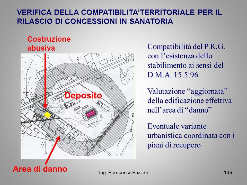 VERIFICA DELLA COMPATIBILITA'TERRITORIALE PER IL RILASCIO DI CONCESSIONI IN SANATORIA