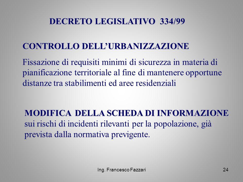 CONTROLLO DELL'URBANIZZAZIONE