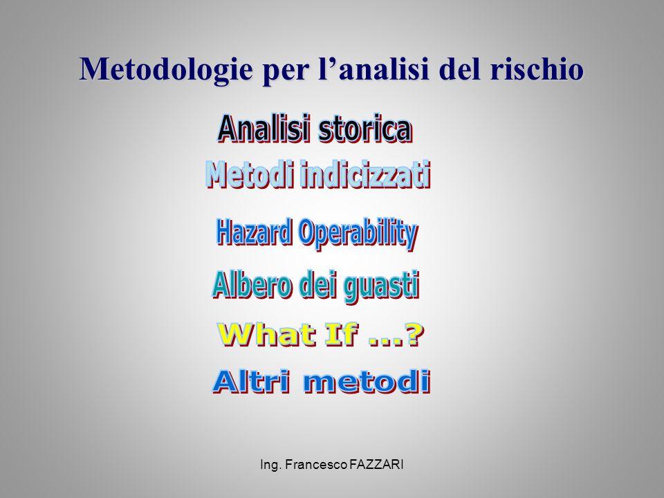 Metodologie per l'analisi del rischio