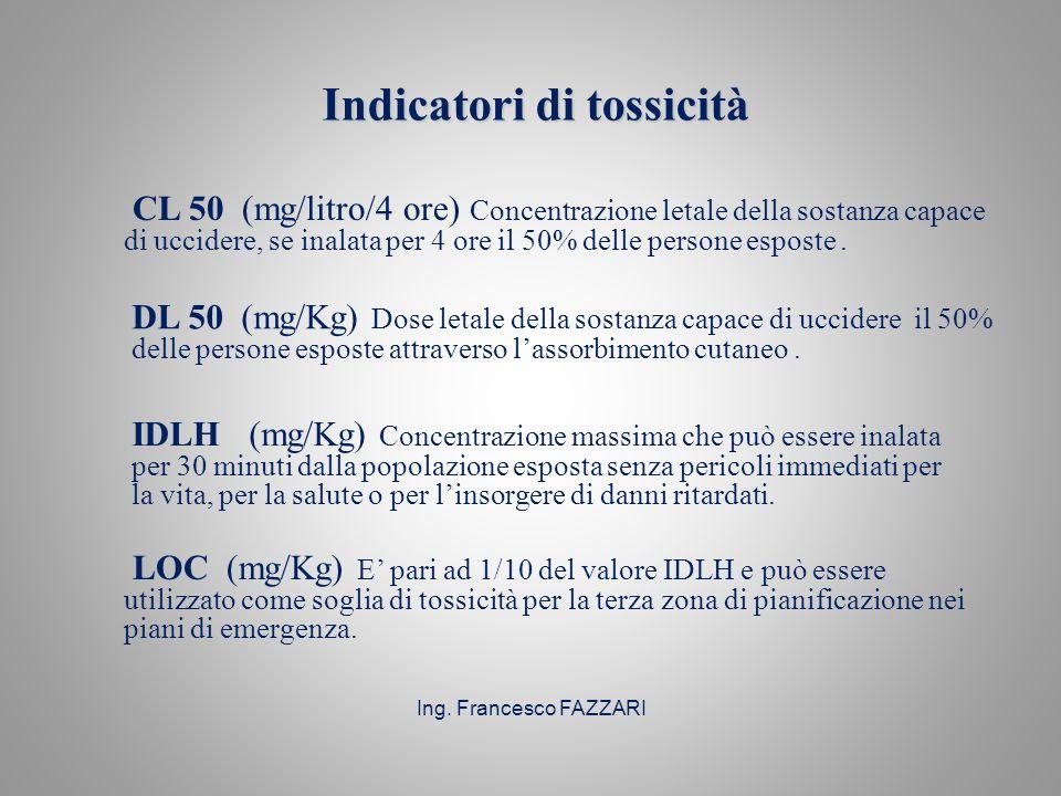 Indicatori di tossicità