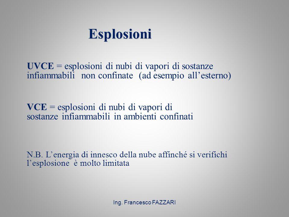 Esplosioni UVCE = esplosioni di nubi di vapori di sostanze infiammabili non confinate (ad esempio all'esterno)