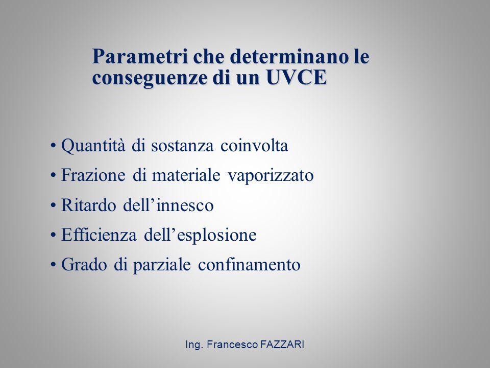 Parametri che determinano le conseguenze di un UVCE