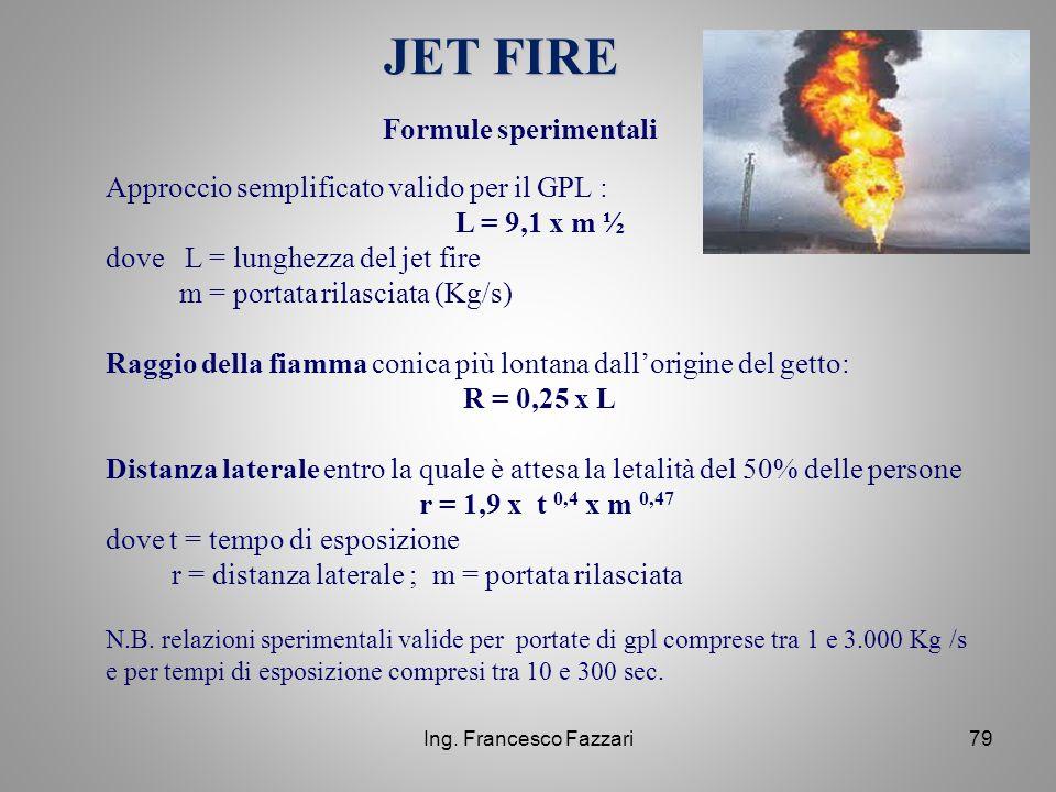 JET FIRE Formule sperimentali
