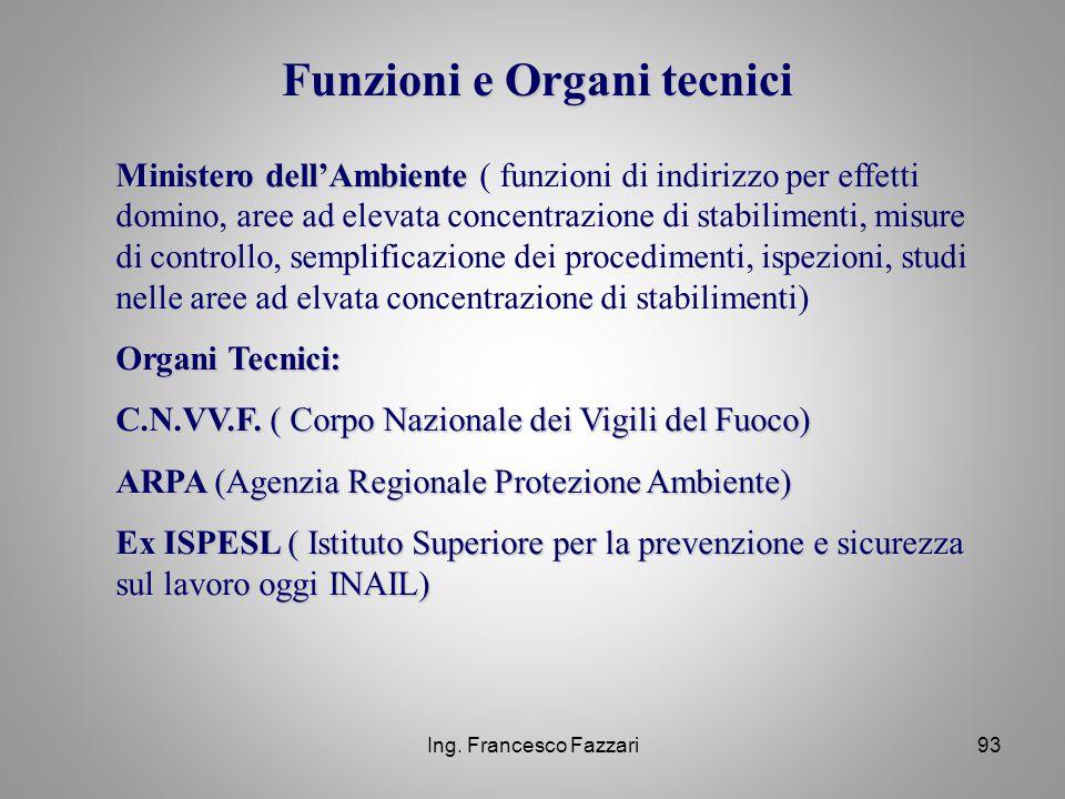 Funzioni e Organi tecnici
