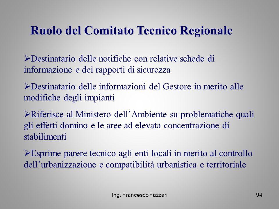 Ruolo del Comitato Tecnico Regionale