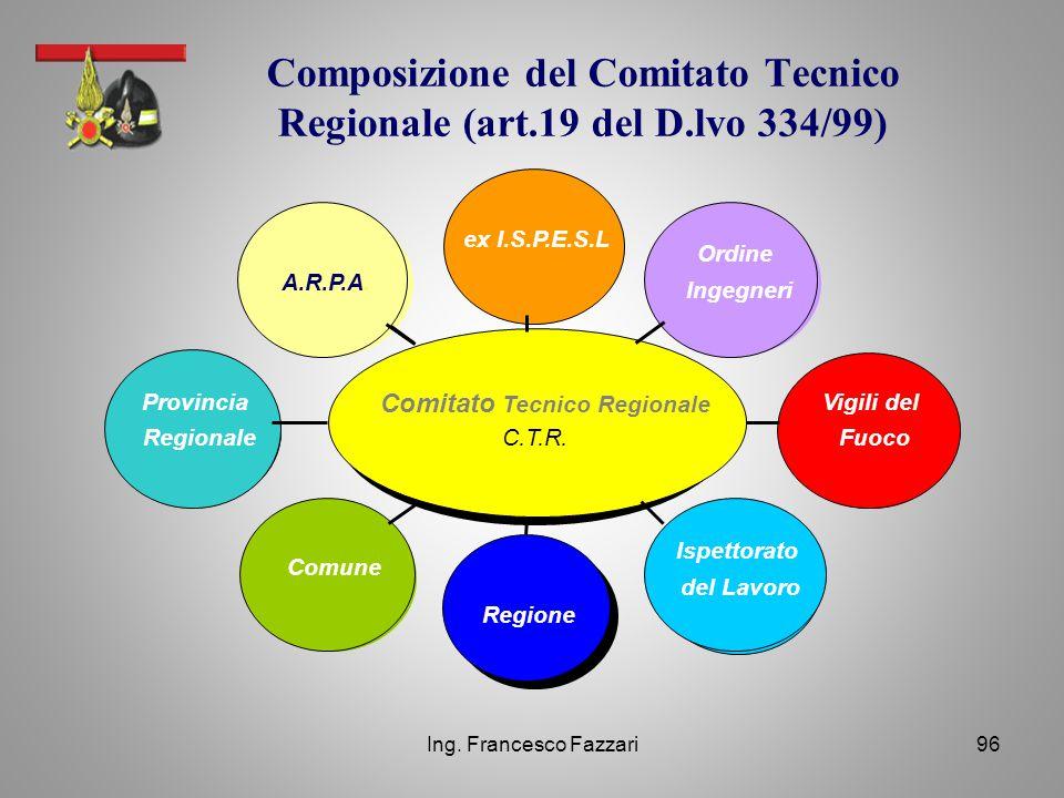 Composizione del Comitato Tecnico Regionale (art.19 del D.lvo 334/99)