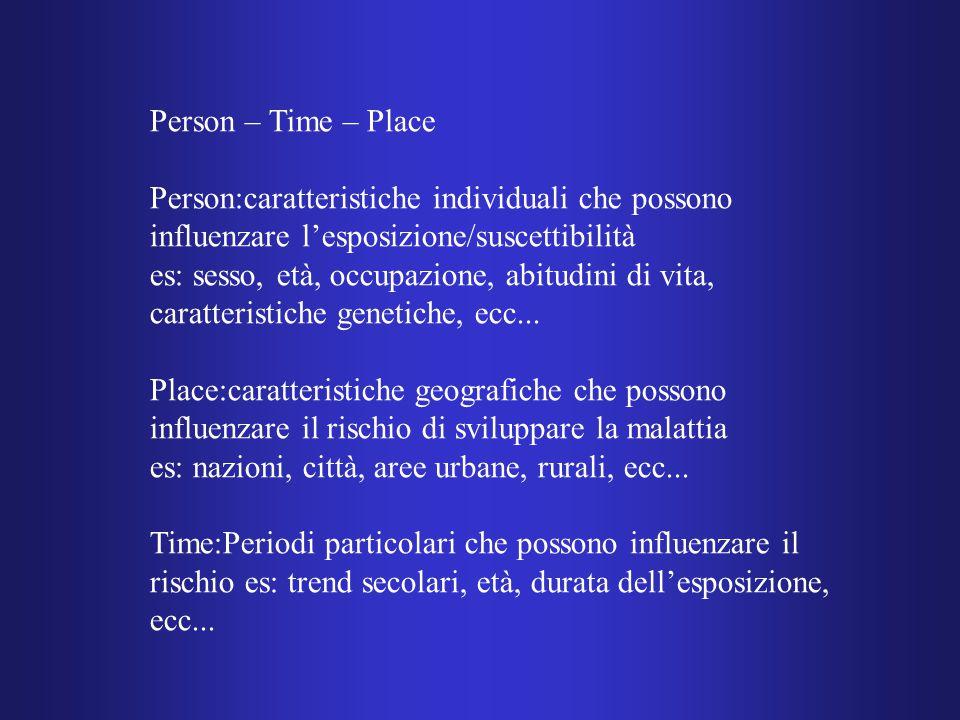 Person – Time – Place Person:caratteristiche individuali che possono influenzare l'esposizione/suscettibilità.