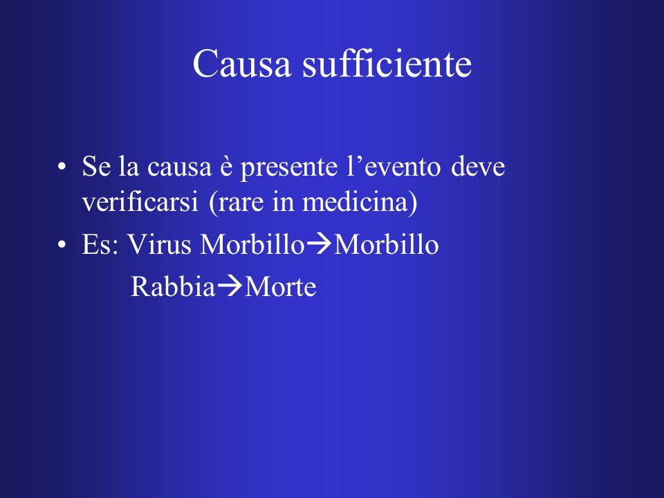 Causa sufficiente Se la causa è presente l'evento deve verificarsi (rare in medicina) Es: Virus MorbilloMorbillo.