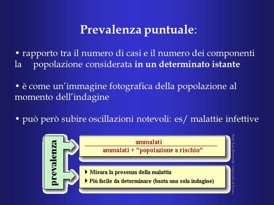 Prevalenza puntuale: rapporto tra il numero di casi e il numero dei componenti la popolazione considerata in un determinato istante.