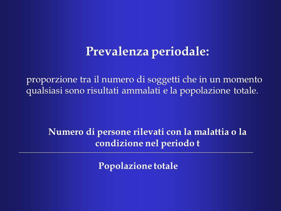 Prevalenza periodale: