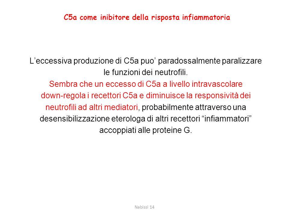 C5a come inibitore della risposta infiammatoria