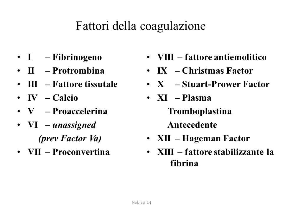 Fattori della coagulazione