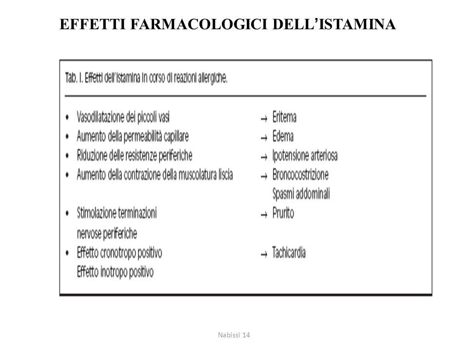 EFFETTI FARMACOLOGICI DELL'ISTAMINA