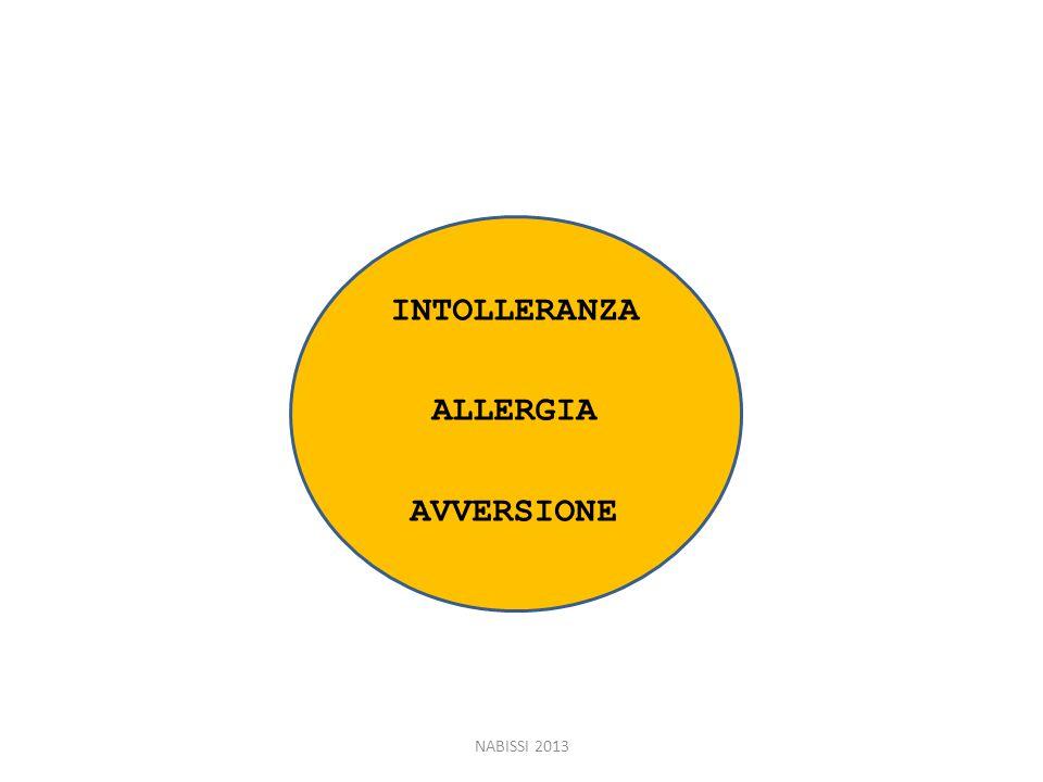 INTOLLERANZA ALLERGIA AVVERSIONE