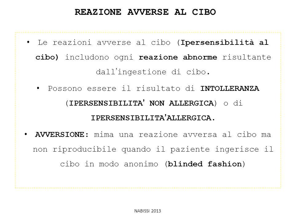 REAZIONE AVVERSE AL CIBO