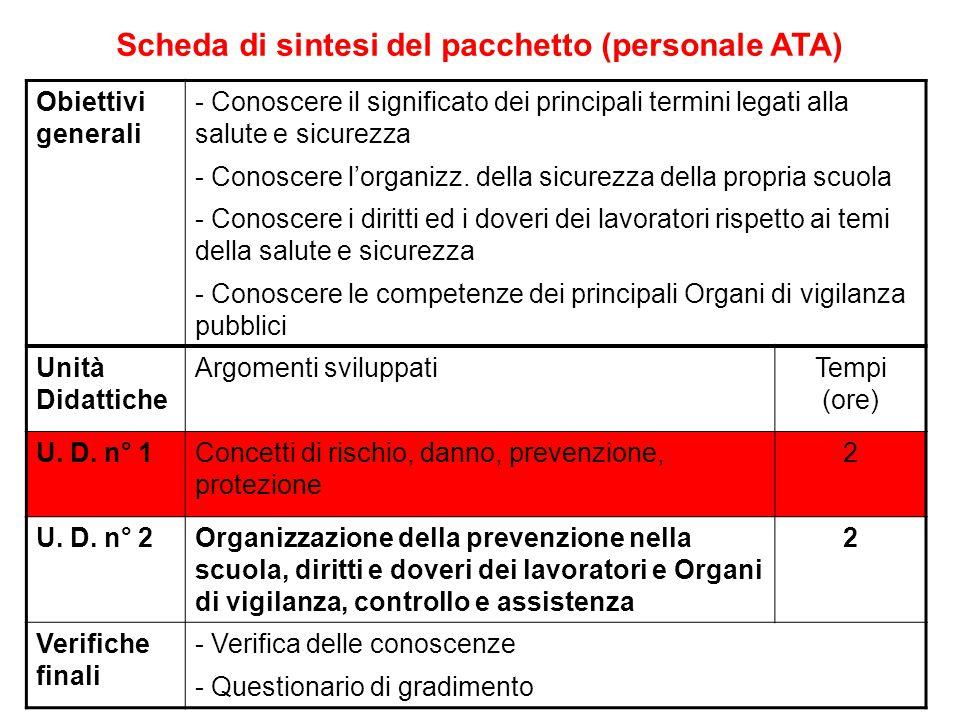 Scheda di sintesi del pacchetto (personale ATA)