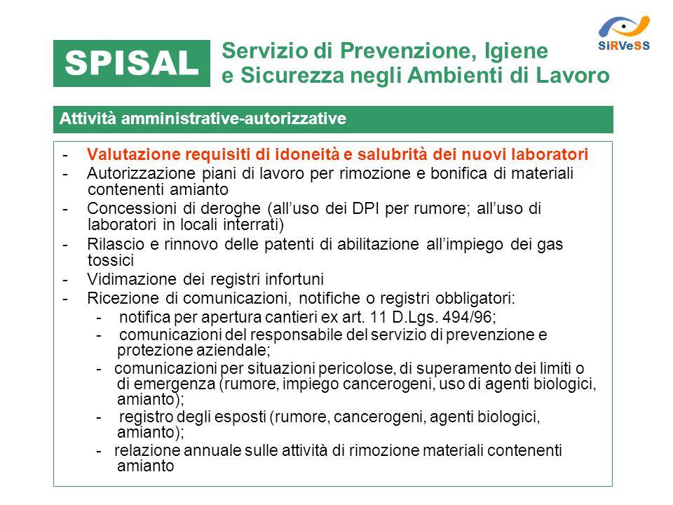 SiRVeSS SPISAL. Servizio di Prevenzione, Igiene e Sicurezza negli Ambienti di Lavoro. Attività amministrative-autorizzative.
