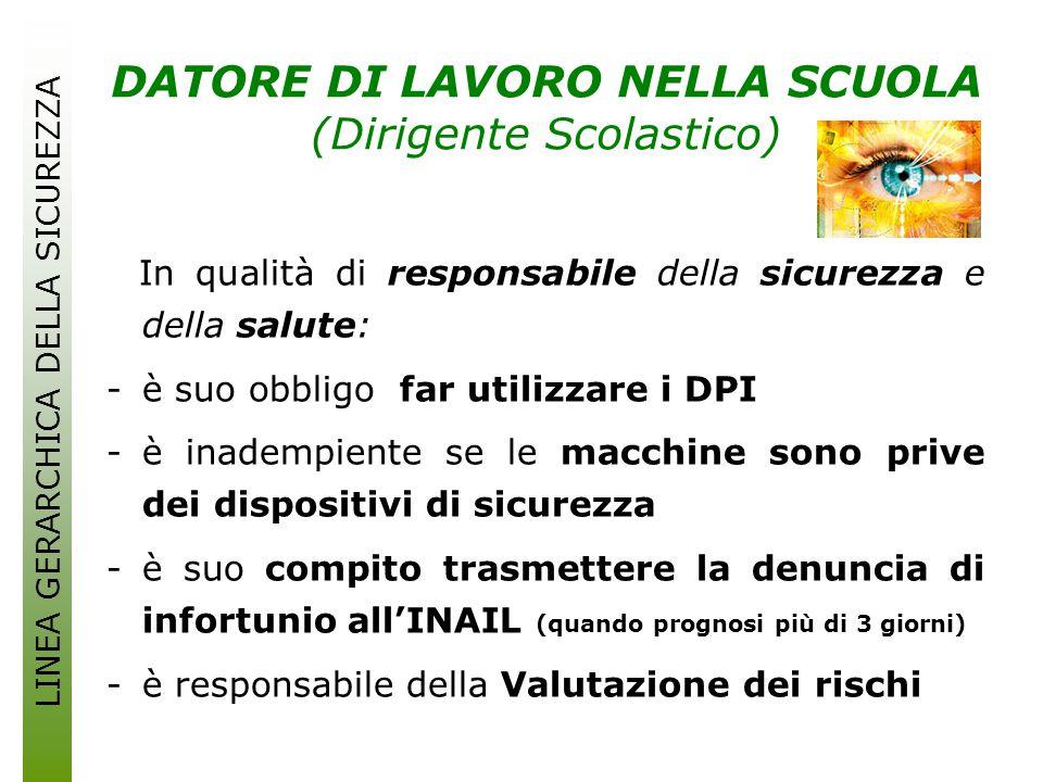 DATORE DI LAVORO NELLA SCUOLA (Dirigente Scolastico)