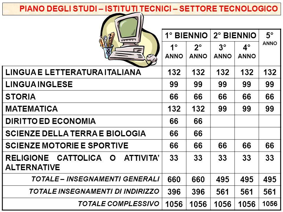 PIANO DEGLI STUDI – ISTITUTI TECNICI – SETTORE TECNOLOGICO 1° BIENNIO