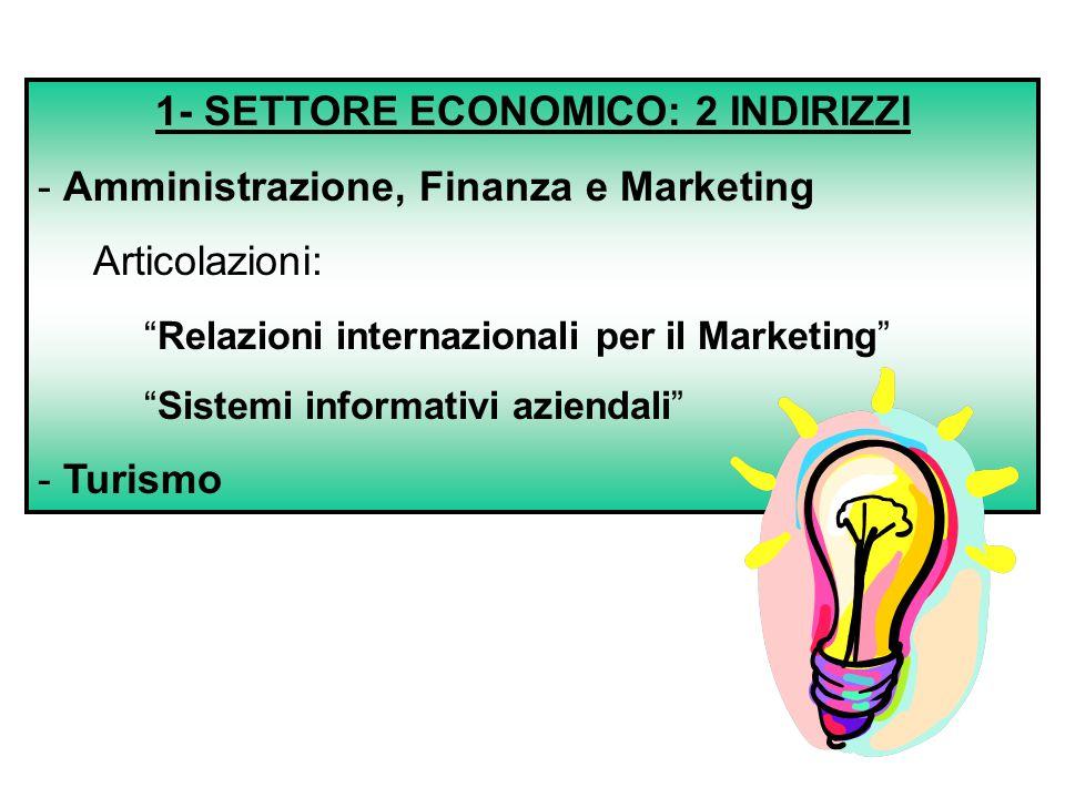 1- SETTORE ECONOMICO: 2 INDIRIZZI